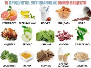 15 продуктов для улучшения обмена веществ