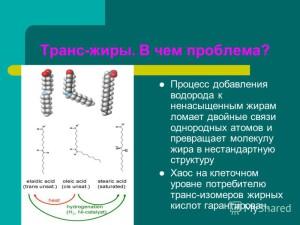 вредное действие транс-жиров