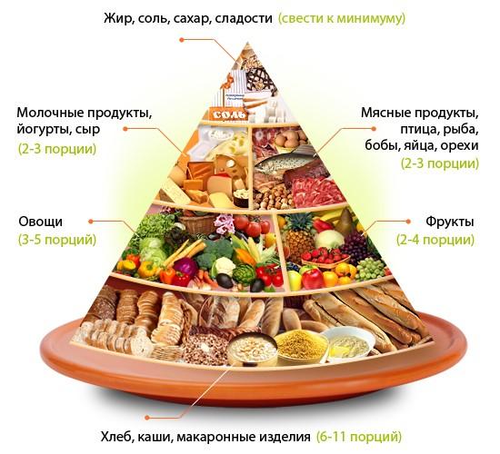 снижение холестерина народными средствами отзывы