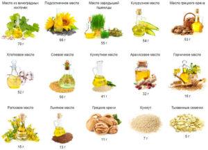 Продукты с высоким содержанием омега-6
