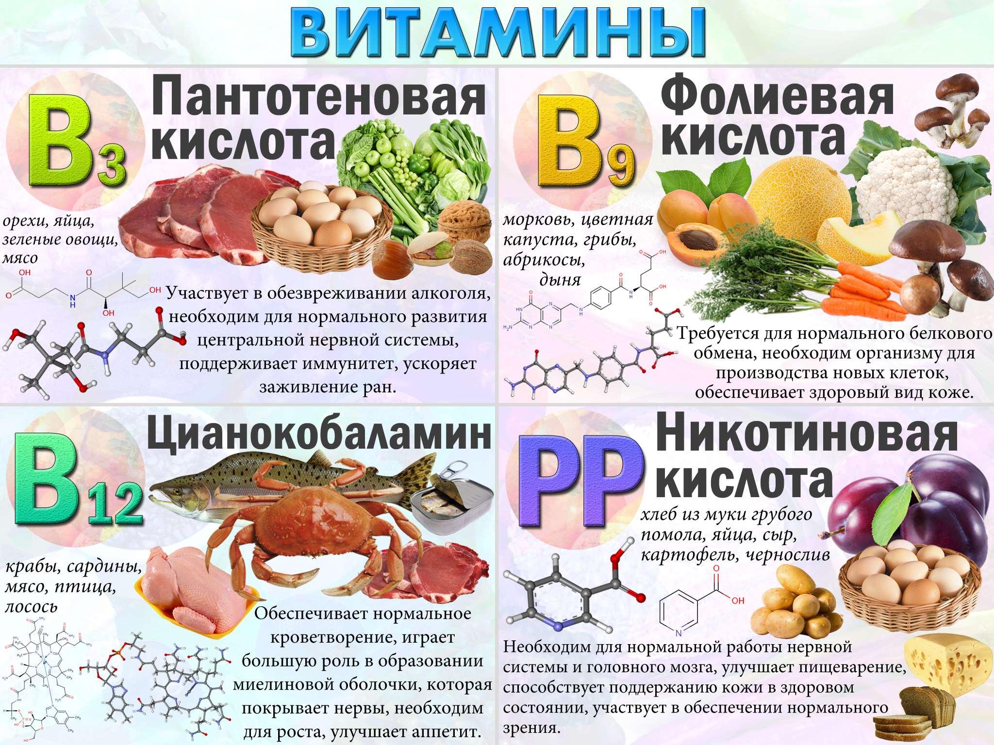 Как правильно употреблять витамины группы b