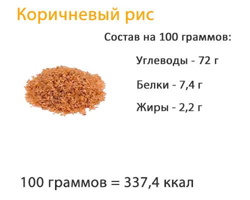 Рис состав на 100